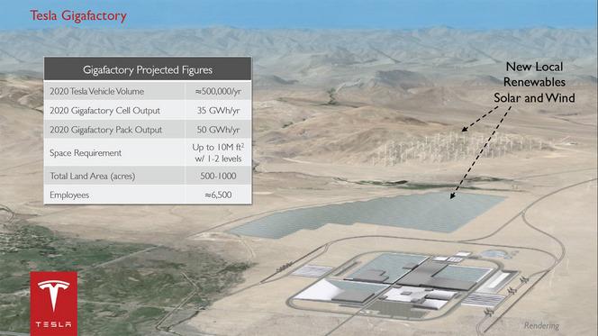 Tesla prépare le terrain pour sa future usine