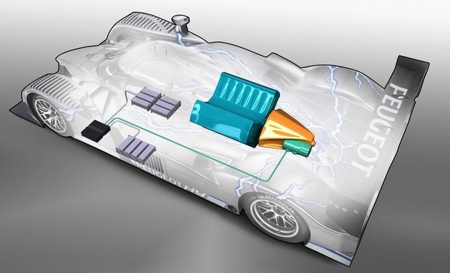 Endurance : Peugeot présente sa 908 HY hybride