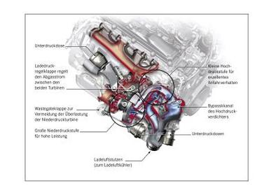 miller cycle engine diagram 1999 mercedes nouvelle g n ration de moteurs 4 cylindres #14