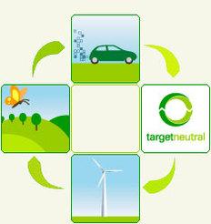 Baissez et compensez votre pollution auto grâce à targetneutral de BP !
