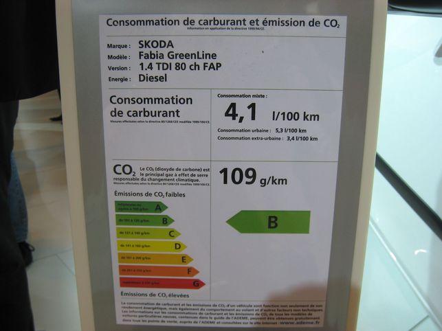 La Skoda Fabia GreenLine? 109 g CO2/km