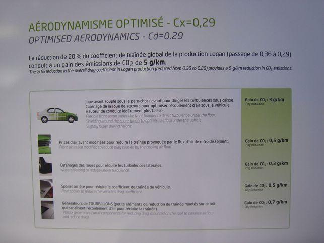 Le Logan eco2 Concept ? 97 g CO2/km