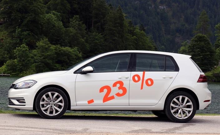 Promos - Volkswagen casse les prix, jusqu'à 9000€ de remise