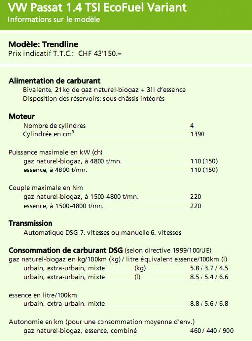 La VW Passat Variant 1.4 TSI EcoFuel : le gaz naturel a le vent en poupe