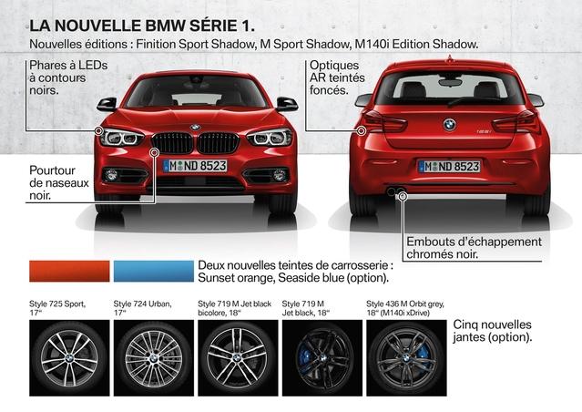BMW Série 1: petit lifting