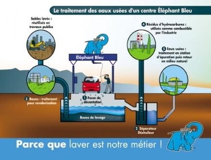 Campagne de Elephant Bleu : économisez l'eau !