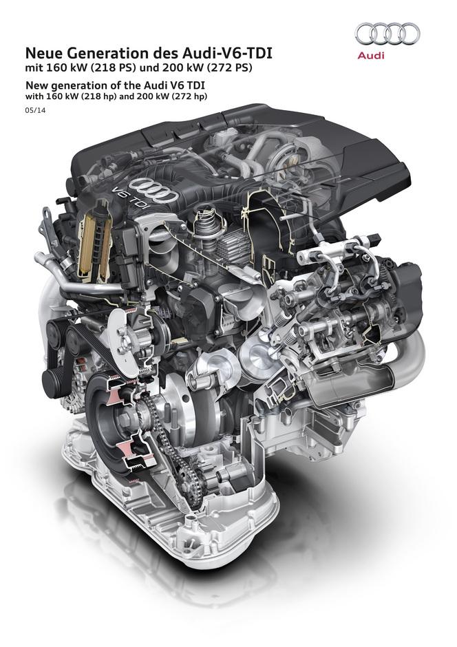 Audi présente le nouveau V6 3.0 TDI