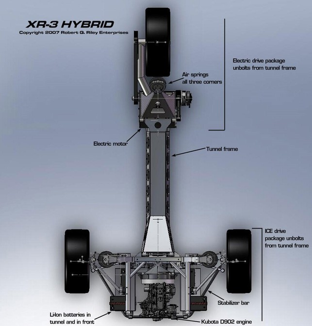 Le kit XR3 hybride rechargeable est de retour !