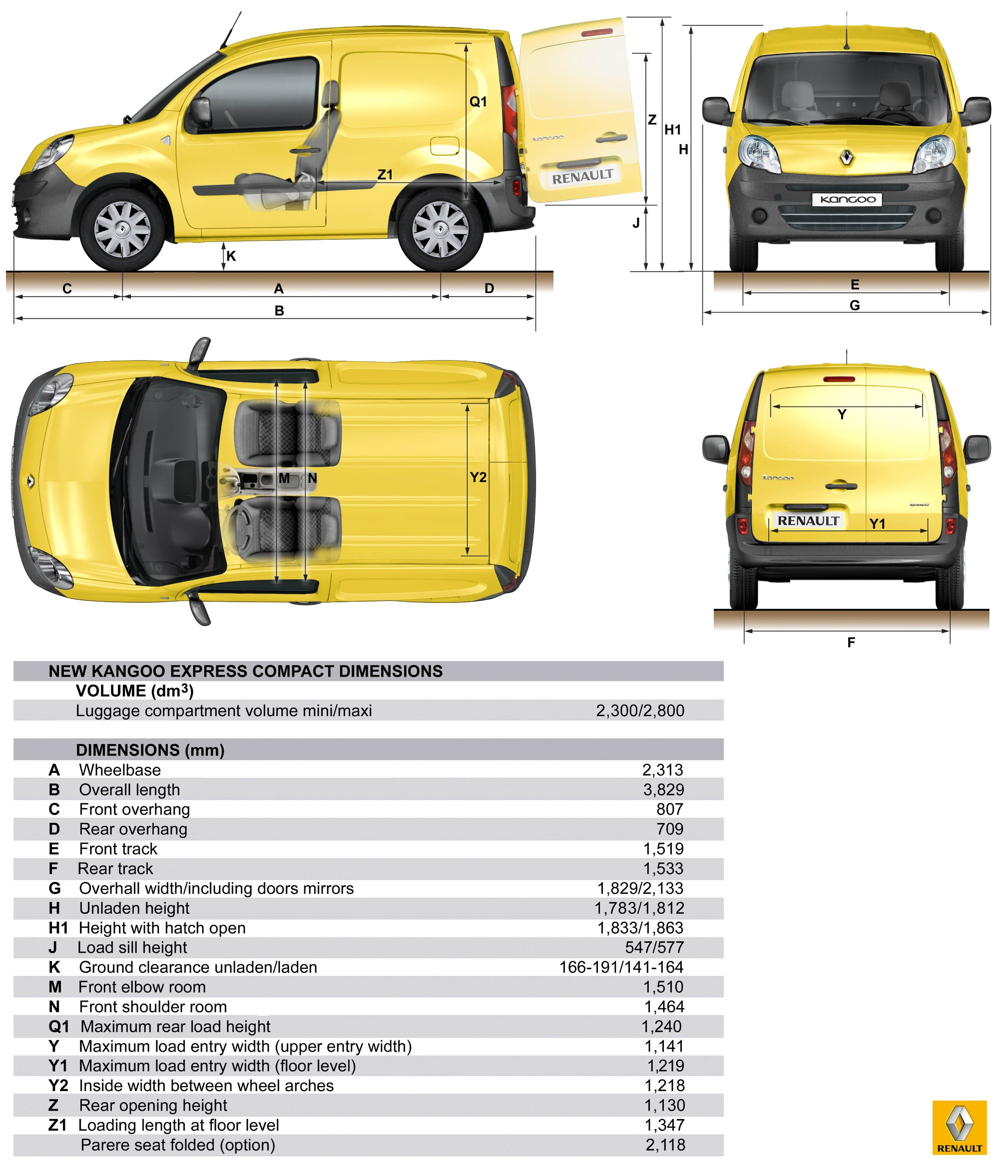 essai renault kangoo express et express compact pr sentation. Black Bedroom Furniture Sets. Home Design Ideas
