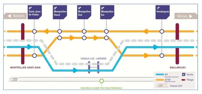 Montpellier: le doublement de l'autoroute A9 mis en service