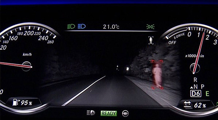 Technologies high-tech: pleins feux sur le futur de l'automobile