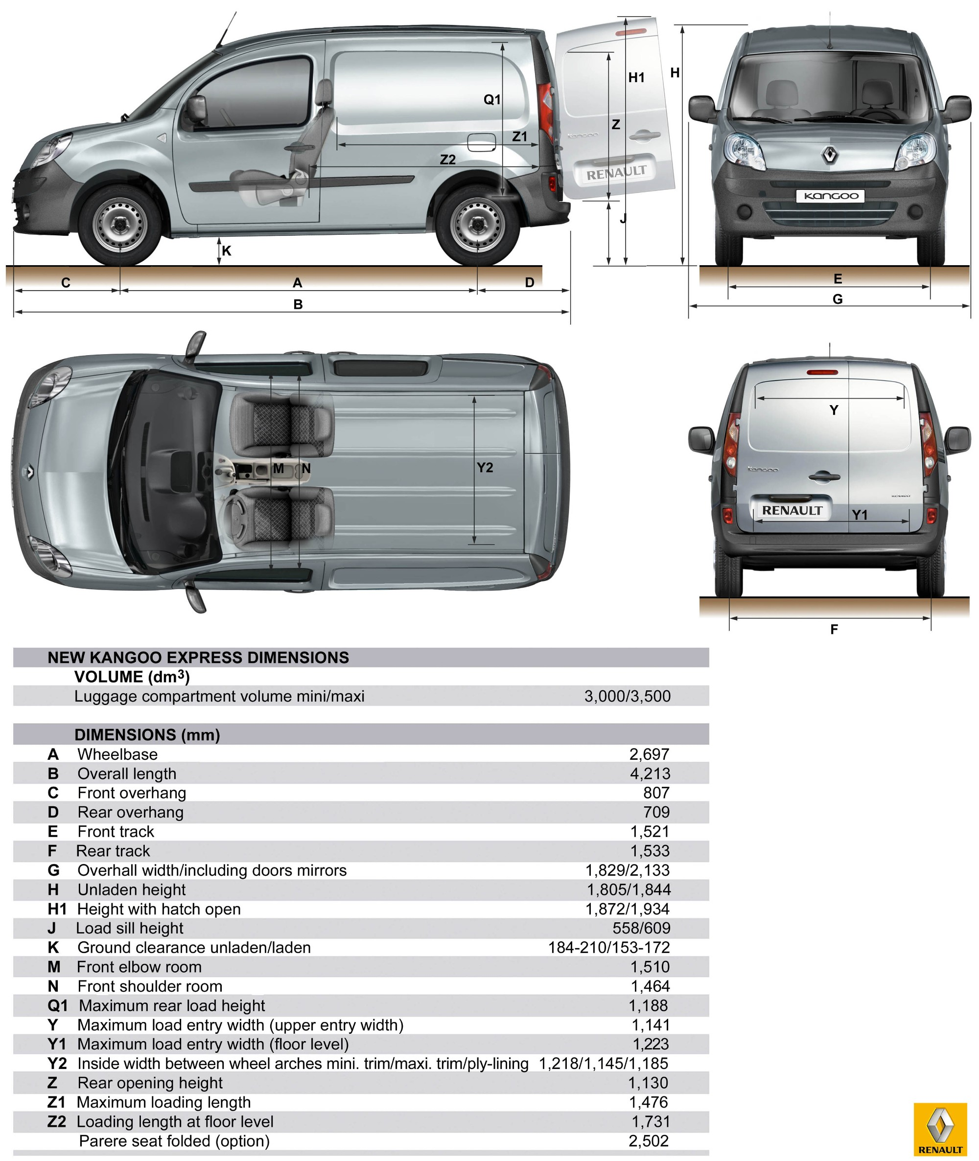 prise en mains renault kangoo express et express compact. Black Bedroom Furniture Sets. Home Design Ideas