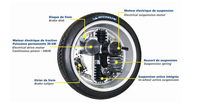 Ça roule pour la technologie Active Wheel de Michelin !