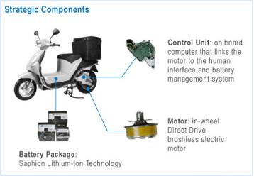 Un scooter électrique proposé par la société Oxygen