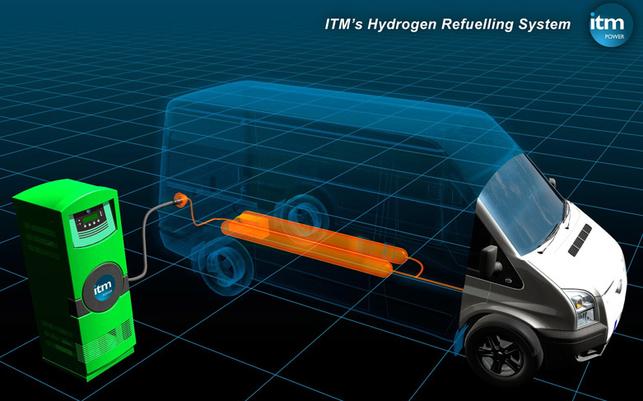 Un Ford Transit à l'hydrogène !