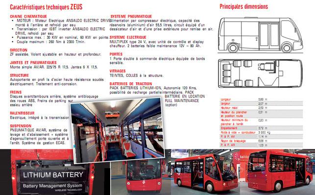 Un minibus électrique en 2009 en France : le ZEUS Electrocity