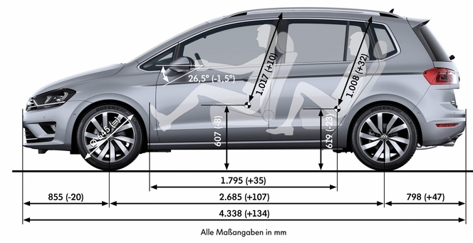 nouvelle volkswagen golf sportsvan le plein de packs. Black Bedroom Furniture Sets. Home Design Ideas