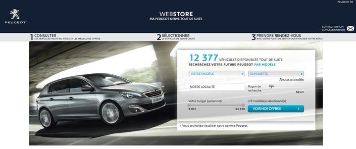 Sondage - Êtes-vous prêts à acheter une voiture sur Internet si elle est moins chère qu'en concession?