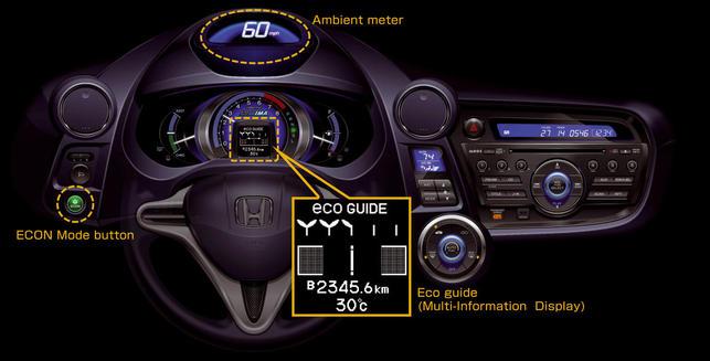 La Honda Insight hybride adoptera l'éco-conduite !