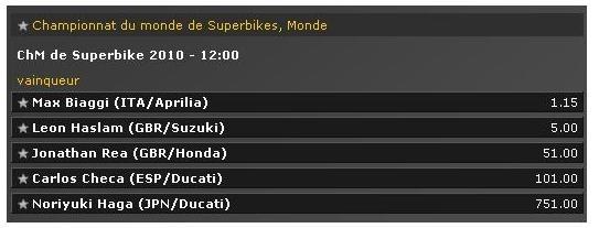 Paris en ligne : la moto y a également sa place !