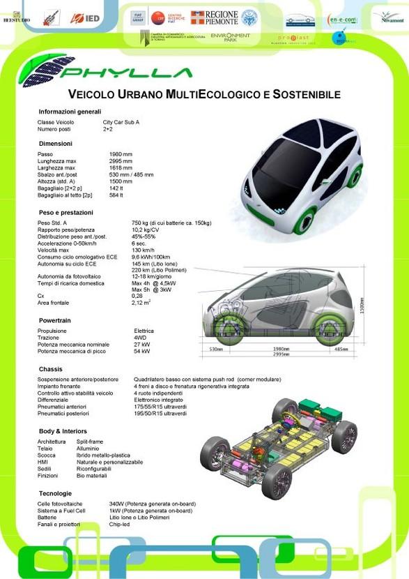 Salon de Bologne 2008 : la Fiat Phylla électrique