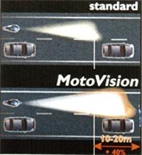 Ampoule MotoVision : une lumière de plus vers la sécurité.
