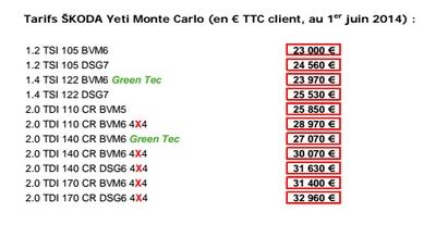 Skoda Yeti : la série spéciale Monte-Carlo disponible à partir de 23 000 euros