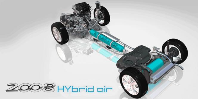 Technologie Hybrid Air : Carlos Tavares va devoir trancher