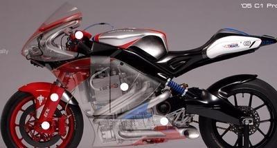 Laguna Seca: Vision américaine d'une MotoGP