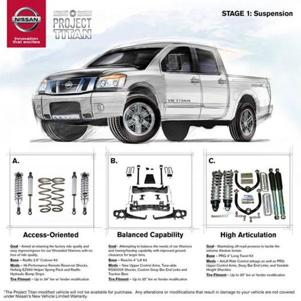 Nissan confie la réalisation de ce Titan unique à ses fans