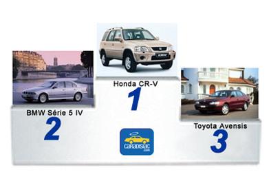 les 10 voitures les plus fiables du march