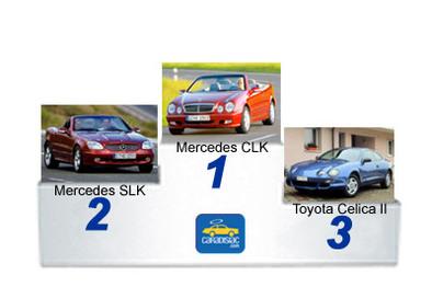 Les 120 véhicules les plus fiables du marché