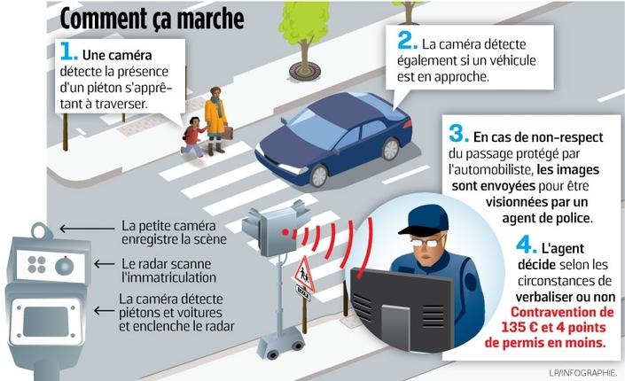 Crédit illustration : Le Parisien.