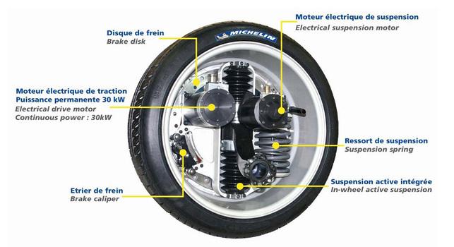 La motorisation roue pour portail battant akia star 24 for Motorisation a roue pour portail