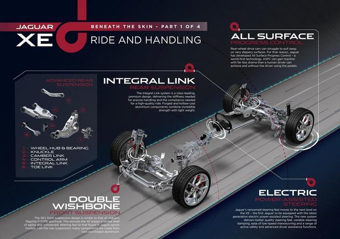 Mondial de Paris 2014 - Nouvelle Jaguar XE: rendez-vous le 8 septembre