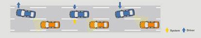 Nissan invente la voiture qui évite les accidents