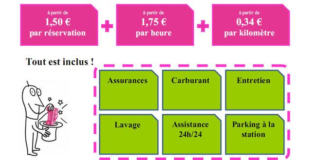 La Ville de Besançon va lancer un service d'autopartage en mars 2010