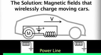 Recharger sa voiture électrique en roulant : est-ce l'avenir ?