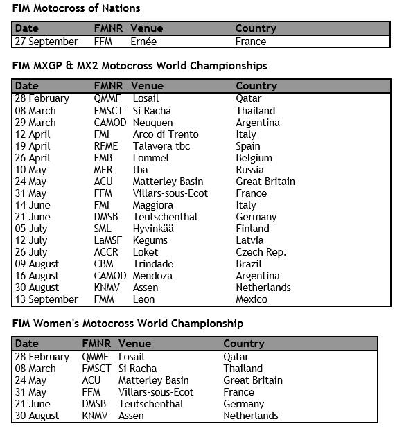 MXGP : calendrier provisoire du championnat 2015