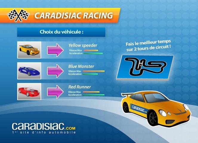 Caradisiac Racing : le jeu sur Facebook