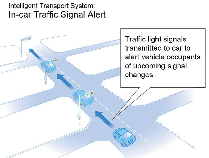 Toyota va expérimenter un système de communication feu de signalisation/automobile
