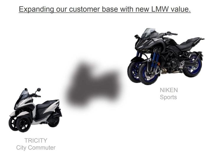 Nouveauté: Yamaha confirme l'arrivée de nouveaux tripodes