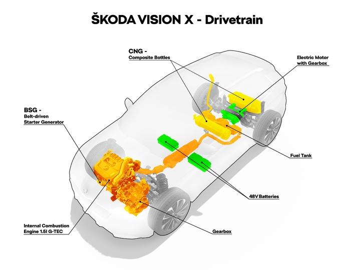 Salon de Genève 2018 - Skoda Vision X: l'hybride qui fonctionne au gaz naturel comme au sans-plomb