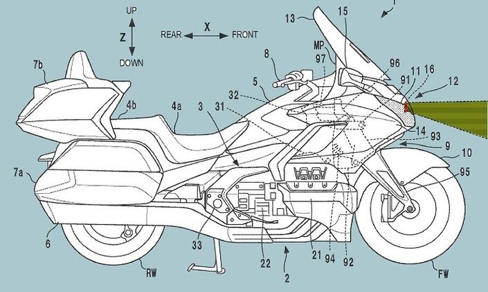 Après Ducati et BMW, au tour de la Goldwing de passer au radar S1-la-prochaine-honda-gold-wing-aura-un-radar-cache-654858