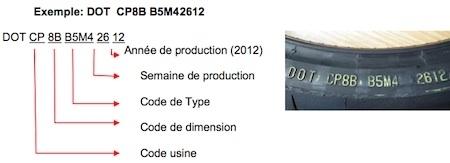 Continental, campagne de rappel: pour la France uniquement une semaine de production pourrait être touchée