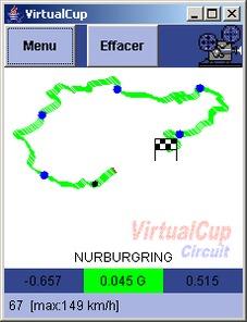 Virtual Cup : vos performances sous l'oeil du GPS