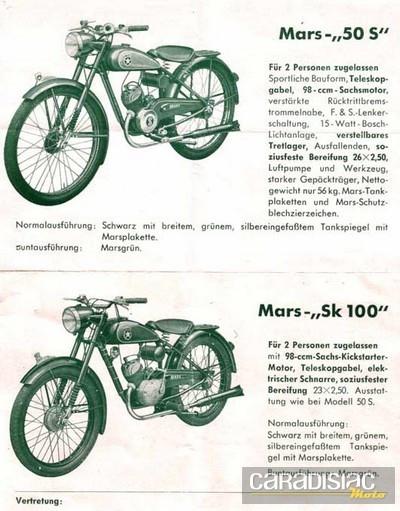 Historique de la marque Mars.