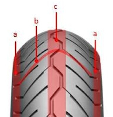 Nouveauté 2013: Bridgestone Exedra Max, pneu pour custom