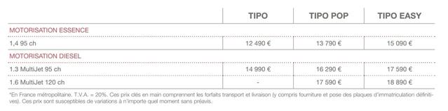 Fiat dévoile la Tipo et ses tarifs