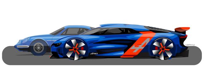 Alpine : le modèle, c'est Porsche
